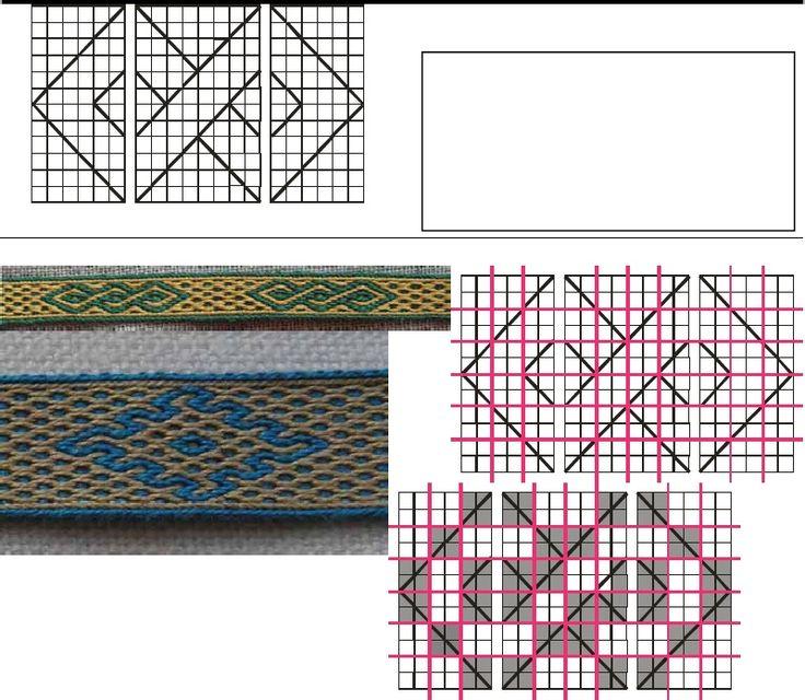 Hochdorf Method (pebble weave): Weaving Card Weaving Inkle, Weaving Band Inkle Back Strap, Inkle Card Weaving, Cards Weaving, Card Tablet Weaving, Kaart En Bandweefsels, Tablet Weaving Card