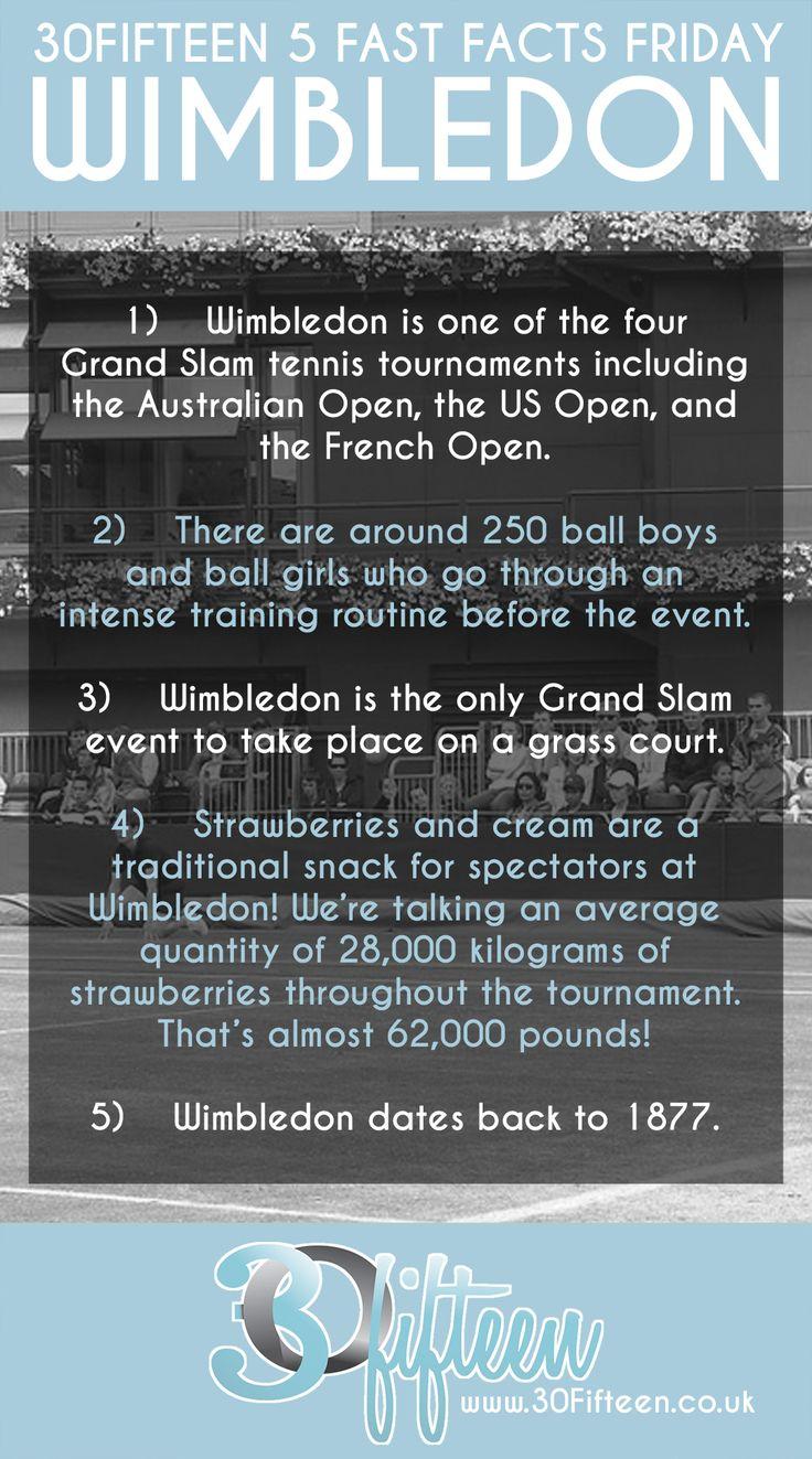 5 Fast Facts about our favorite Grand Slam event: Wimbledon. Get more Wimbledon news and info on the 30Fifteen Blog. #30fifteen #tennis #wimbledon