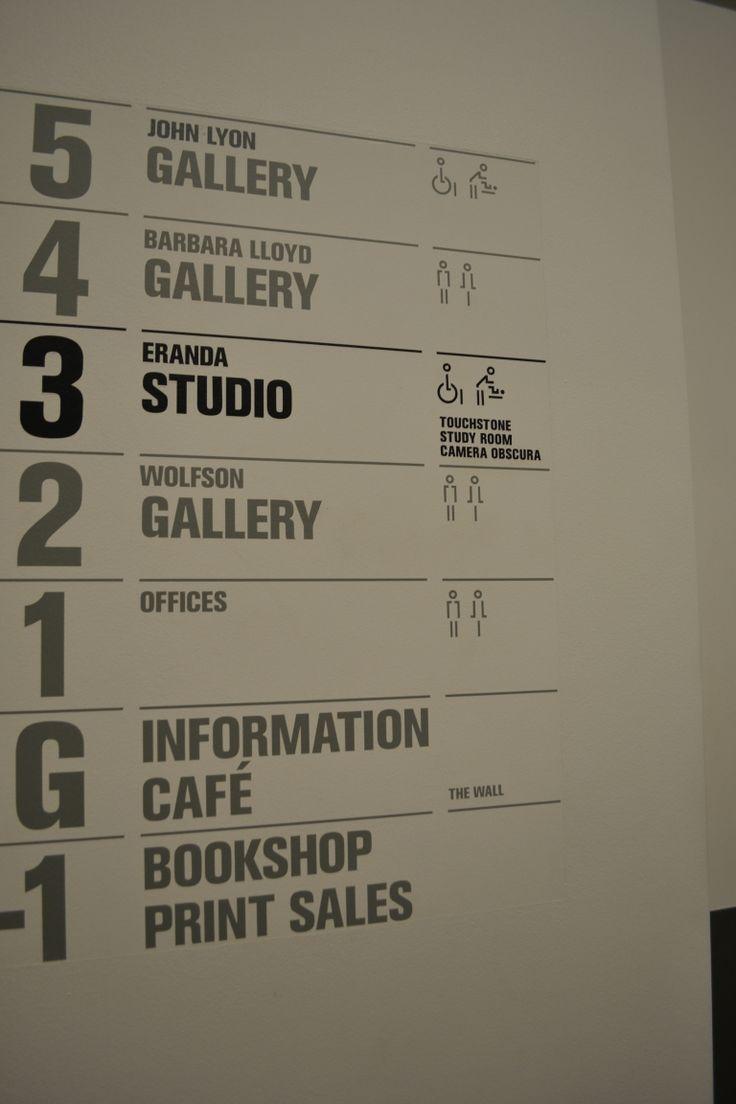 Floor information  -Portait Gallery