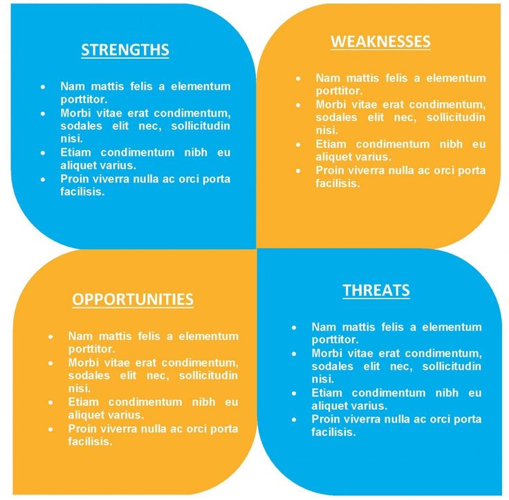 swot analysis template powerpoint free