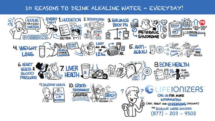 106 Best Benefits Of Alkaline Water Images On Pinterest
