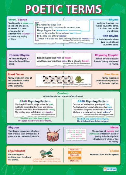 Global development of the english language   uk essays