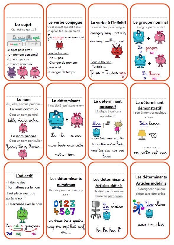 Keychain lessons – Site du jauraisduetrefleuriste!