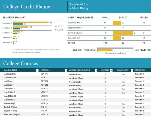 College credit planner - Office Templates