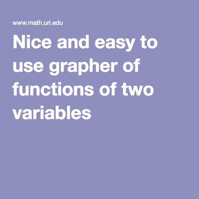 Nice and easy to use grapher of functions of two variables