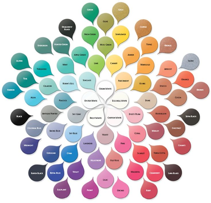 Glamorous 10+ Unique Color Names Inspiration Of Other Colors ...