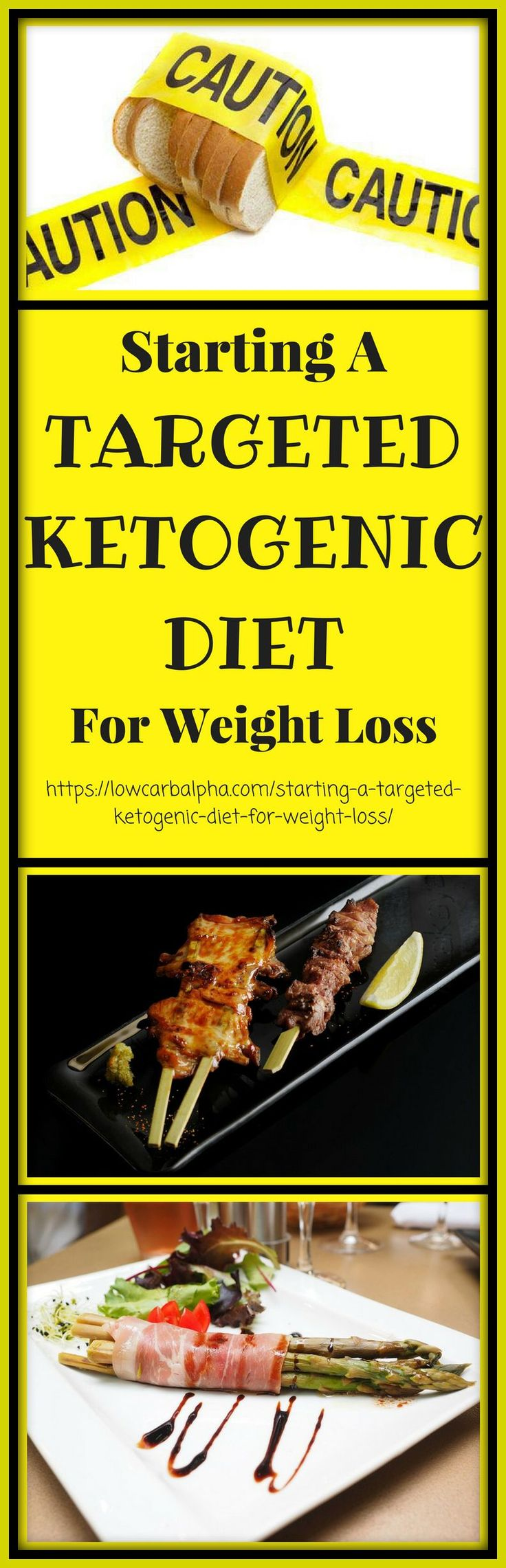 Starting A Targeted Ketogenic Diet for Weight Loss lowcarbalpha.com/… What Is …