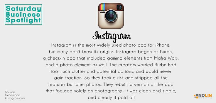 Saturday Business Spotlight: Here's the history of the famous website Instagram.