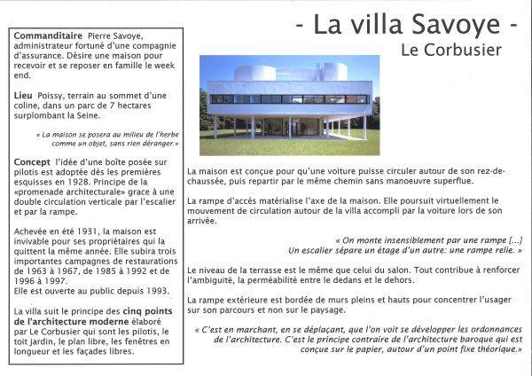 Villa Savoye Le Corbusier Poissy Fr 1929 1931 Lavisse