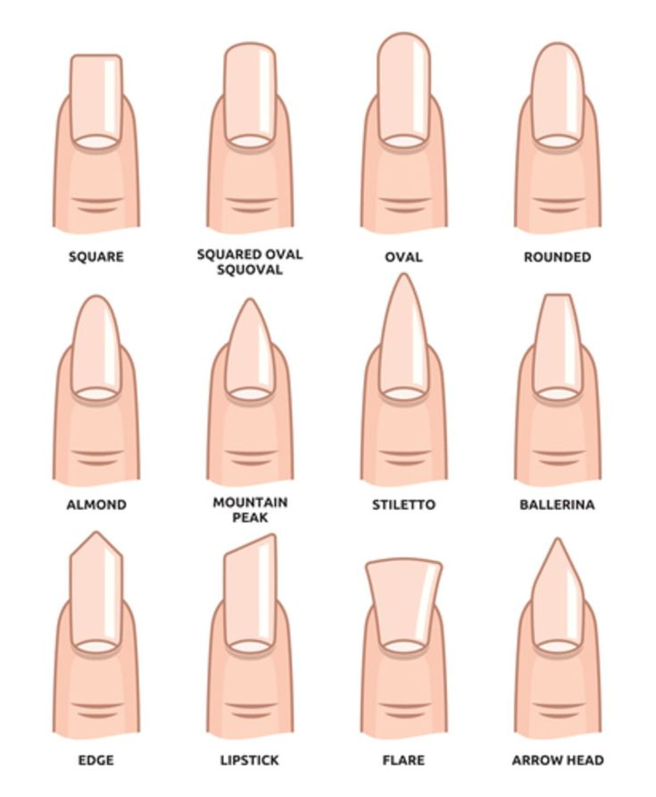 Nail Forms: Which nail shape suits me?