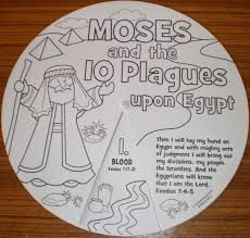 Image result for children activities for Moses and the burning bush