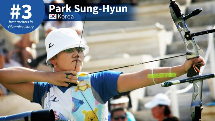 Best Olympic Archers of All-Time: #3 Park Sung-Hyun