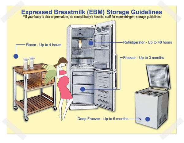 breast pump milk storage guidelines