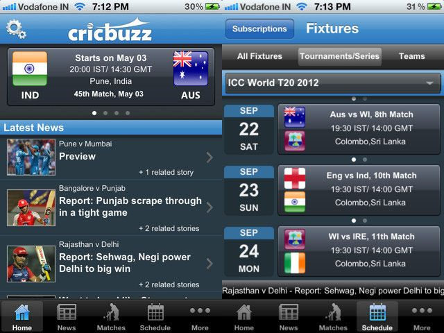 Livescore Today Match Results