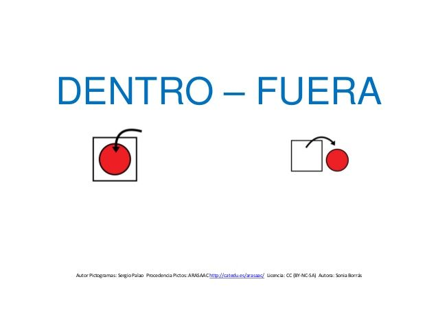 Material dentro fuera - copia by Anabel Cornago via slideshare