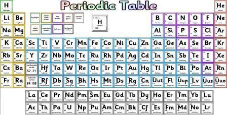 Ppl full form in chemistry
