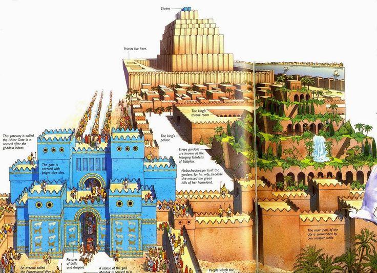 Reconstrucción de Babilonia _autor desconocido_