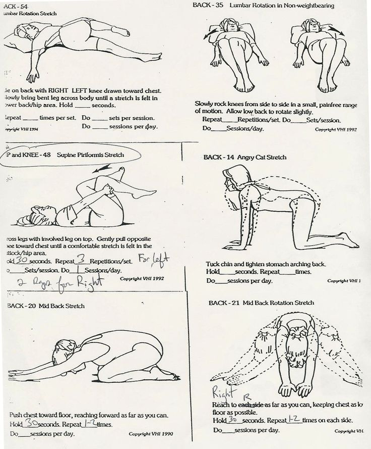 Hamstring stretches, Piriformis syndrome and View source on Pinterest