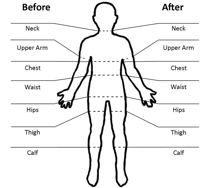 ... Measurement Chart, Body Measurements, Charts, Weight Loss, Fitness
