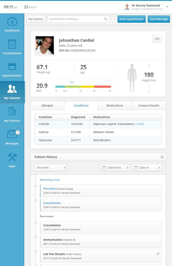 Clinical Dashboard, DATA HEAVY INSPO