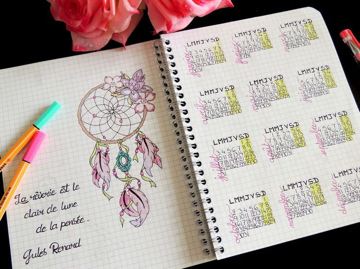 Les 25 meilleures id es de la cat gorie bullet journal idee d co sur pinterest bullet journal - Idee tracker bullet journal ...
