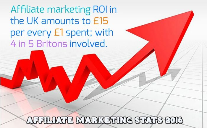 The extending reach of the UK brands with increasing engagement for both new and existing customers.