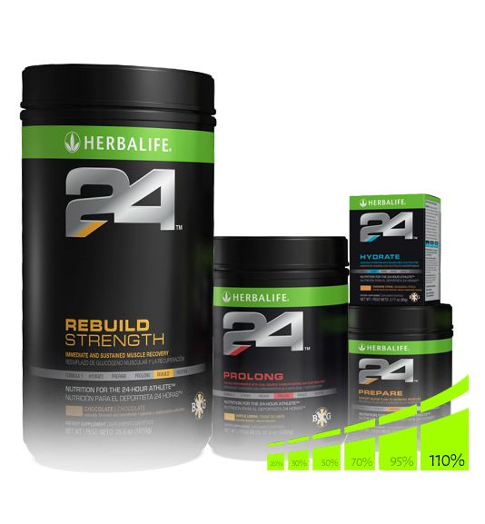 At #Herbalife_on_Sale, you can shop online for a wide range of #Herbalife_products at low prices.https://goo.gl/ijcwUy #Herbalife_Shakes #Herbalife_Supplements