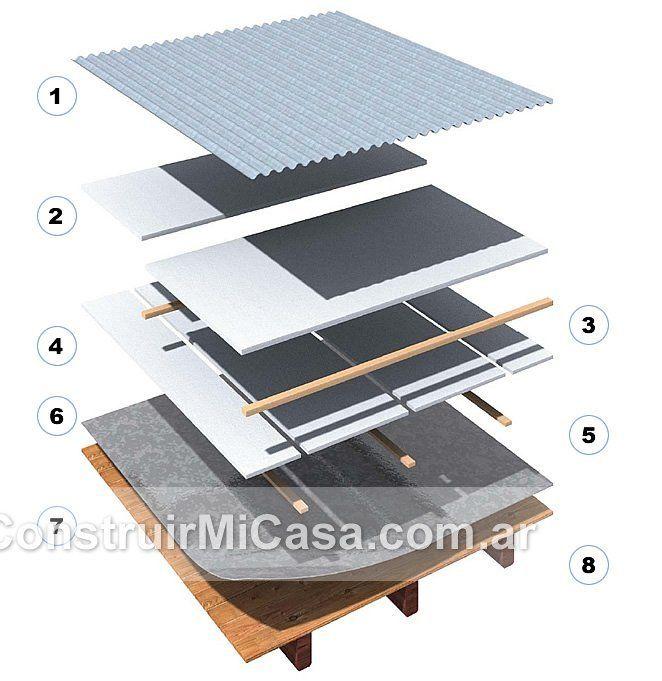 Las 25 mejores ideas sobre detalle de techo en pinterest for Techos modernos de chapa