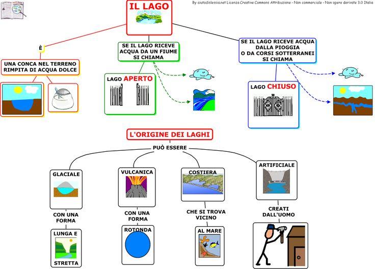 I Laghi Sc. Elementare | AiutoDislessia.net