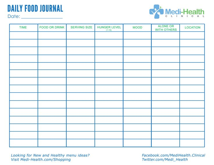 Download Free Daily Food Journal #FoodJournal # ...
