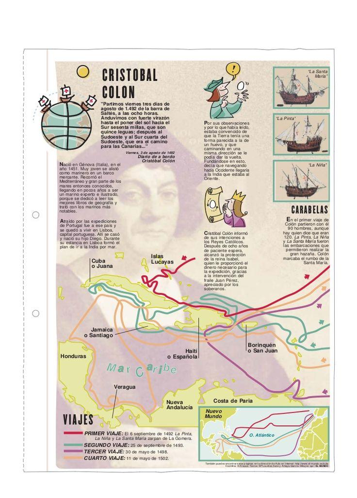 Dosier colón y el descubrimiento de américa (láminas aula el mundo)