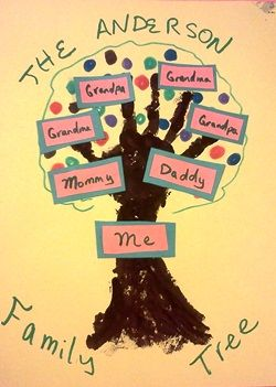 Family Tree Craft Idea