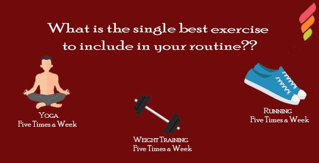 #fitness #fhealthy #healthandfitness #fitnessapp   Get to our facebook page and Comment your answers with #Yoga or #WeightTraining or #Running  fb.com/mevolife
