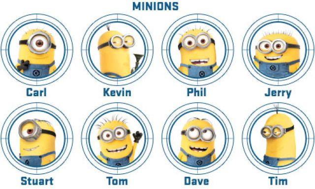 reference name of minions character