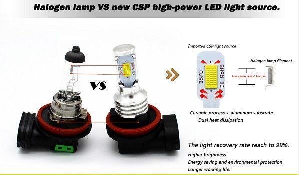 Car Light Bulbs Autozone Car Light Bulb Size Guide Automotive Led Lights Led Light Bulbs Car Led Lights