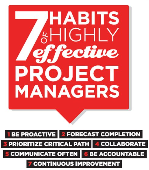 The 25+ best Project risk management ideas on Pinterest Risk - risk management plans