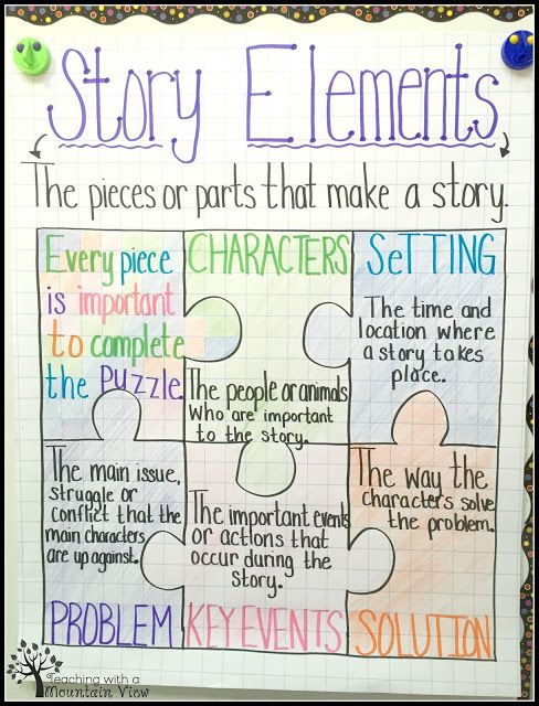 Teaching Story Elements- includes a matching freebie for interactive notebooks!