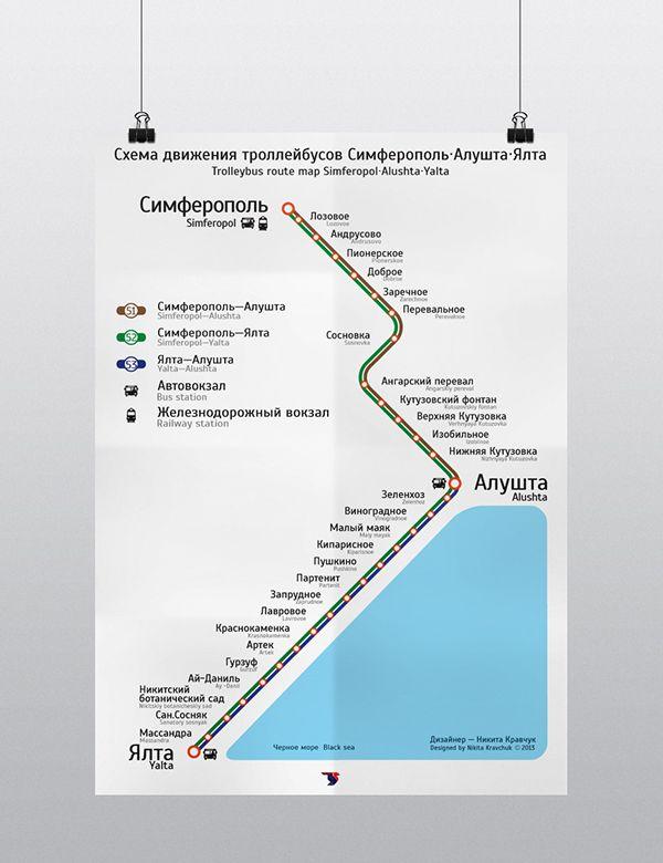 Схема троллейбусного маршрута Ялты by Nikita Kravchuk, via Behance Navigation