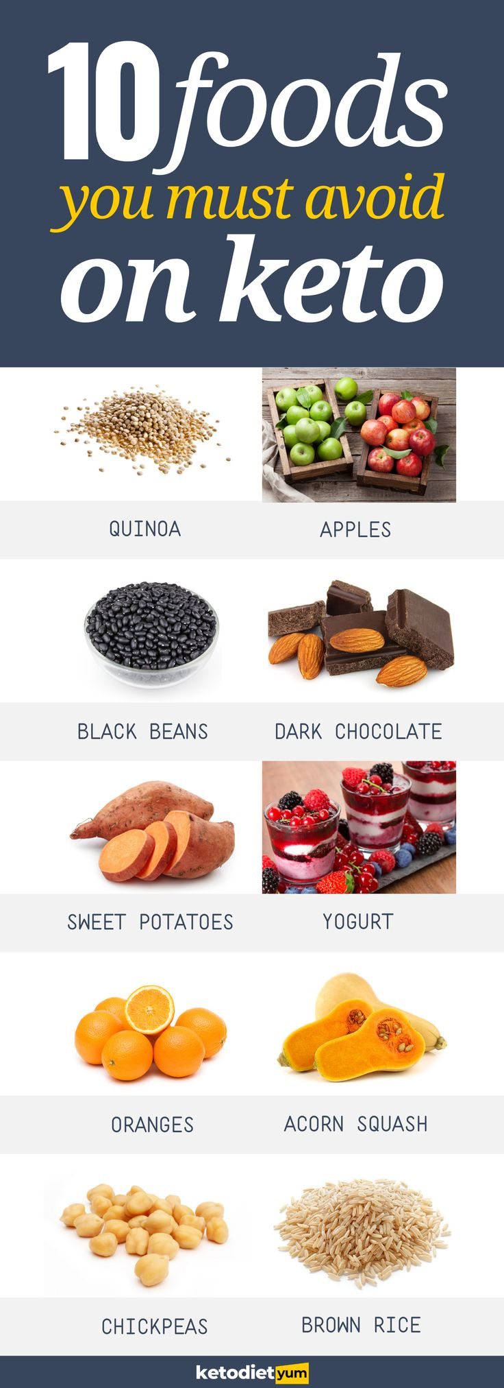 10 Healthy Foods To Avoid on the Keto Diet in 2020 10