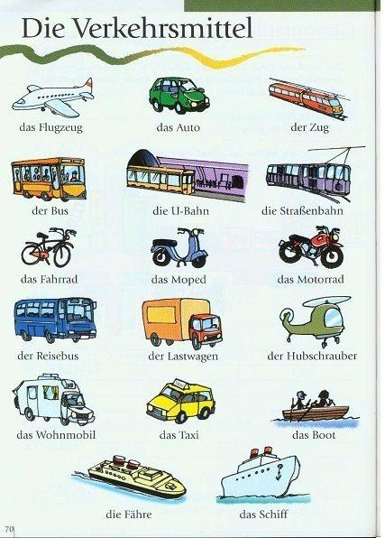 die Verkehrsmittel