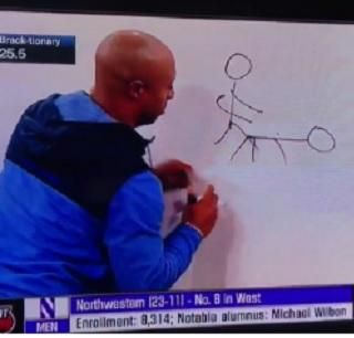ESPNs Jay Williams Accidentally Draws NSFW Image Of Two Stick Figures Having Sex On Live TV http://ift.tt/2ndE5sO