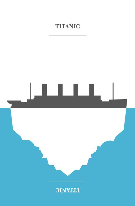 minimalistic movie poster for titanic.