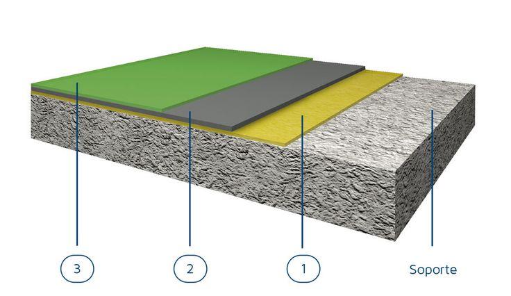 Los mejores sistemas con terrazo continuo epoxi para suelos y pavimentos industriales ¡Solicite su presupuesto vía formulario web! o bien al 931 00 41 88.
