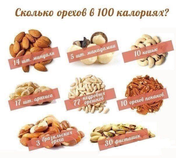 Орехи — один из самых важных продуктов в рационе тех, кто заботится о своем здоровье