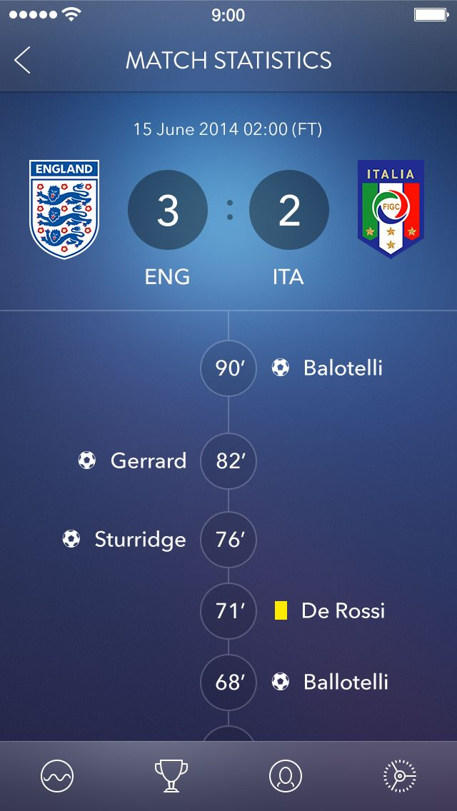 Secret Football App [Statistics Screen] by Alexander Zaytsev