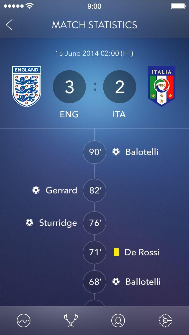 Secret Football App [Statistics Screen] by Alexander Zaytsev #app #foot #mobile #design #ux #ui #stats