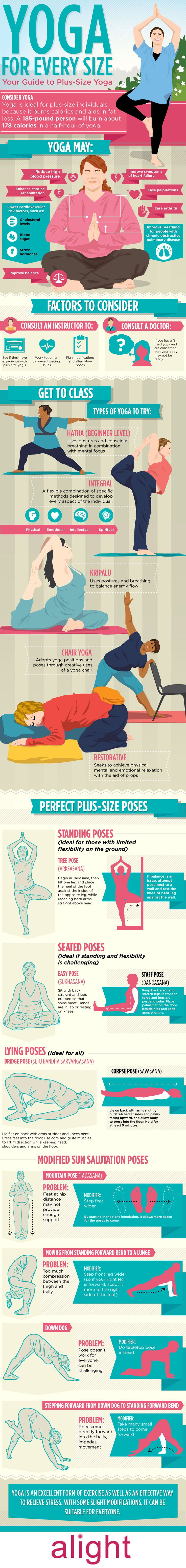 Yoga For Every Size: Your Guide To Plus-Size Yoga Infographic - http://www.alight.com/blog/guide-to-plus-size-yoga/