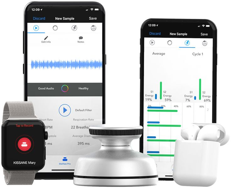 Stethee, an AI Powered Electronic Stethoscope, Now Available