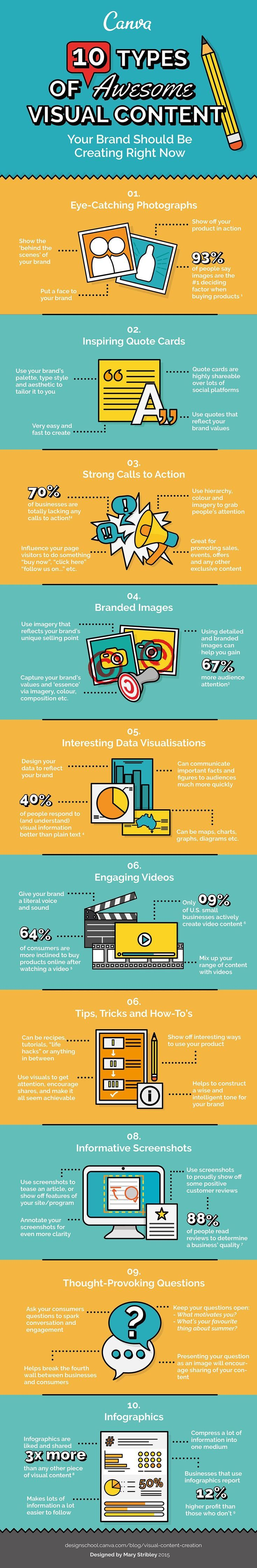 10 types of visual content you can create right now to get that attention you and your brand deserve. - #infographic #contentmarketing