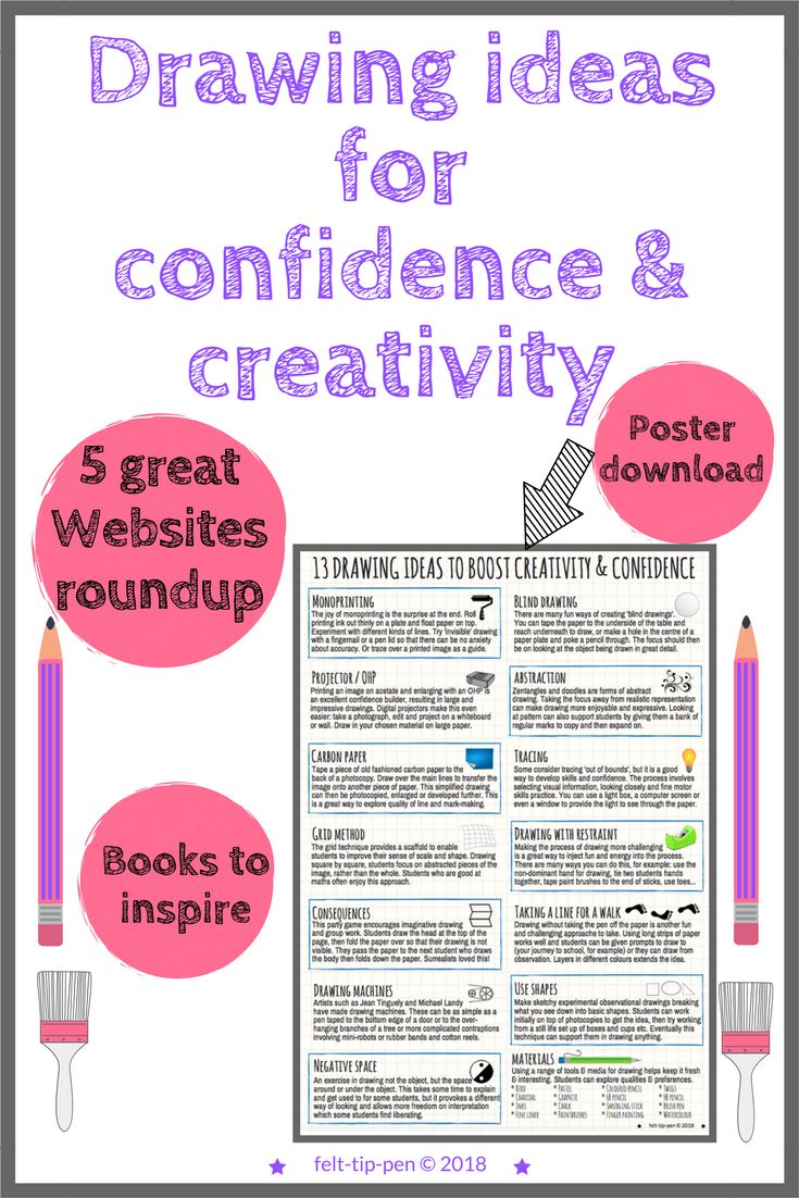 Inspiring and creative ideas to boost confidence teaching drawing. Advice, tips and tricks to support students #drawing #artsed #artteaching
